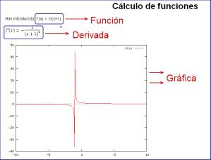 Cálculo de funciones