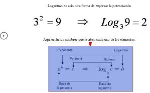 http://usuarios.multimania.es/mislogaritmos/PaginasWeb/Lecciones/02%20Definicion.htm