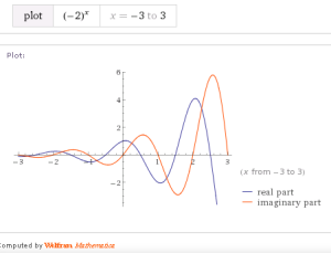plot y=(-2)^x (x from -3 to 3) - WolframIAlpha' - www_wolframalpha_com